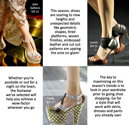 The Hottest Trends in Shoes for Spring/Summer 2011